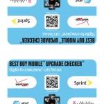 Best Buy Mobile QR Code Upgrade 5x7 Tent